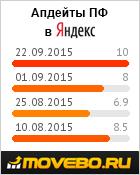Movebo.ru - История апдейтов поведенческих факторов в Яндексе